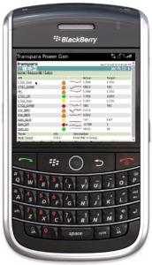 BlackBerry Scorecard