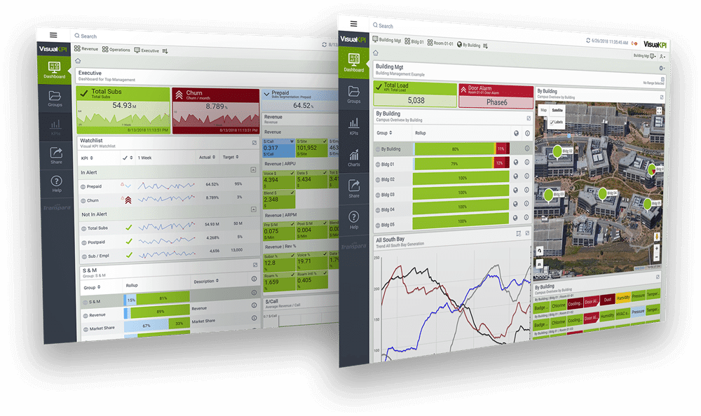 Building Management and Telco Dashboards