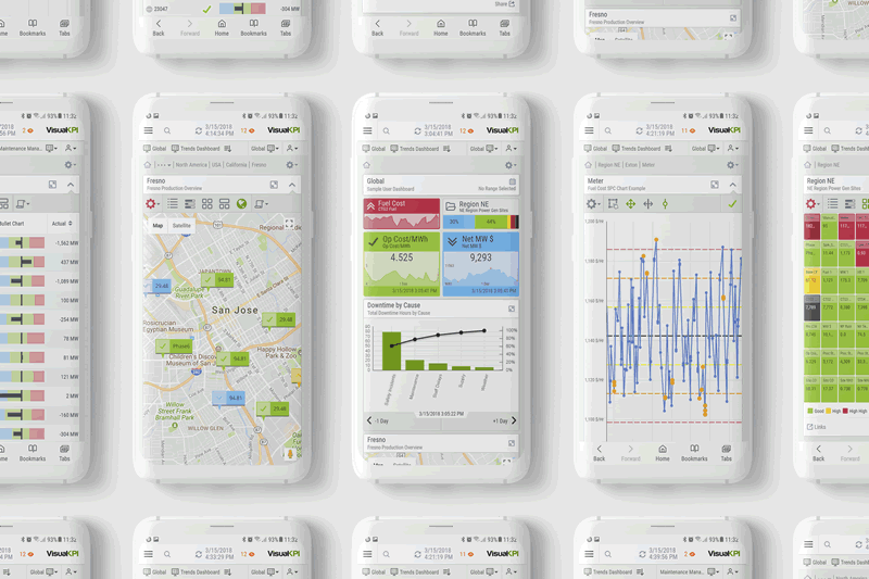 Real-Time Dashboard Collage Android