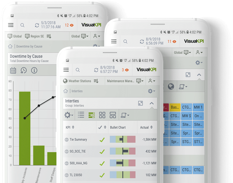 Real-Time Dashboards on Android