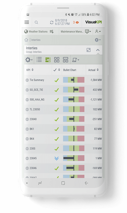 Galaxy S9 TandD Bullet Chart