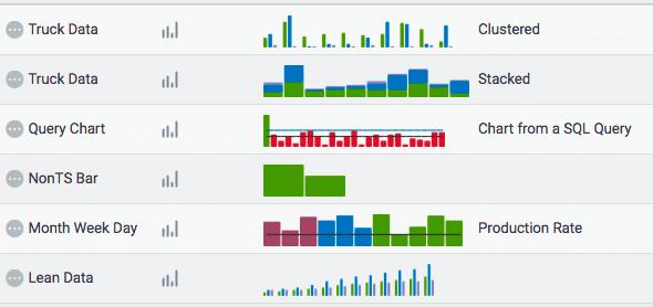 Visual KPI charts