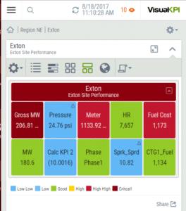 KPI-dashboard-real-time