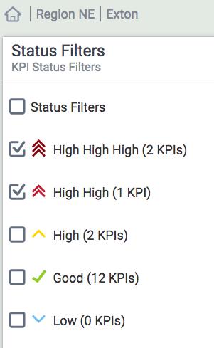 status filters