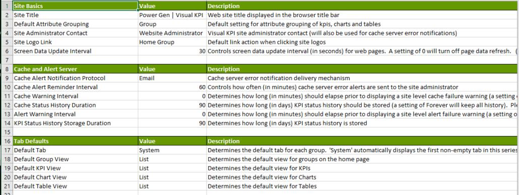 Visual KPI Designer contextual help