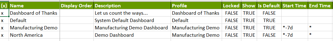 configure profiles