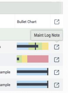Visual KPI object link