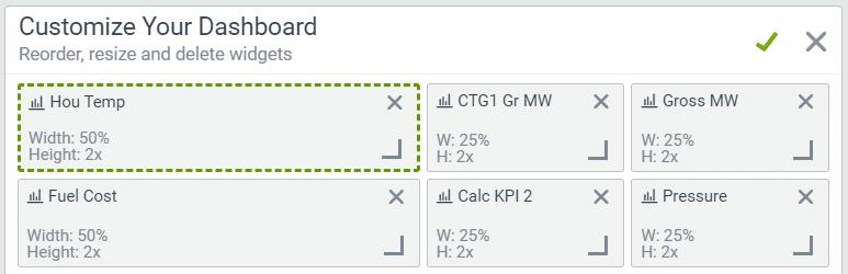 customize dashboard