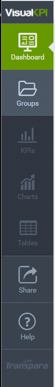 Use the Visual KPI menu to navigate between your dashboard and objects
