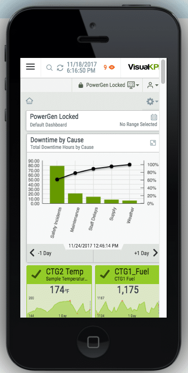 Visual KPI dashboard on mobile