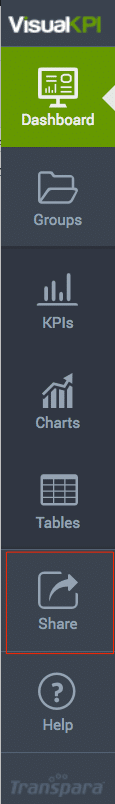 Use the share icon in the Visual KPI menu to share data