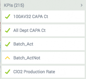 Visual KPI search bar