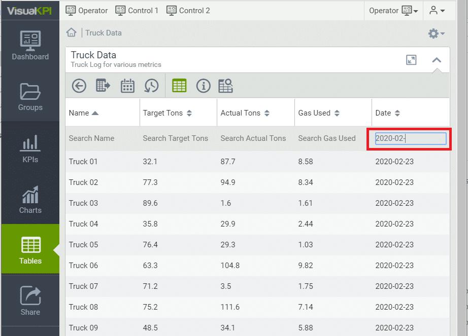 Visual KPI Tables; navigating tables; search table column