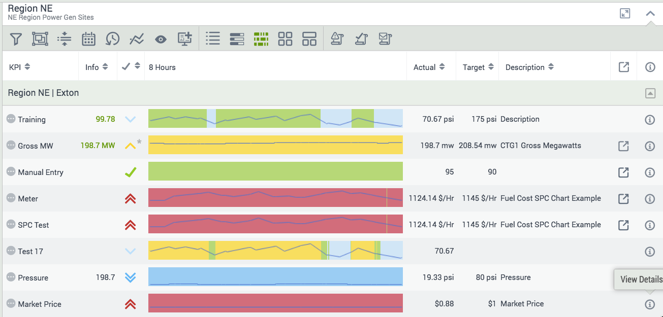 Visual KPI status bar history