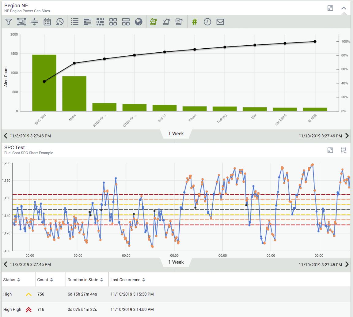Visual KPI status summary