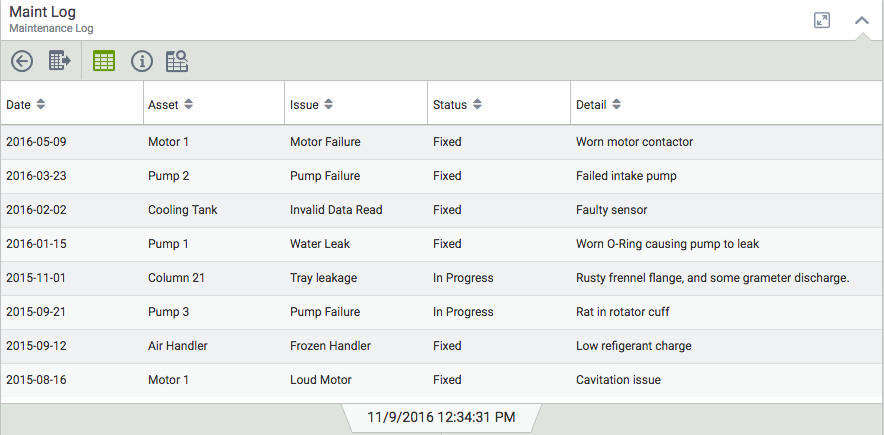 Visual KPI tables