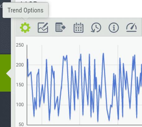 Visual KPI trends - trend options