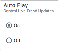 trend view options