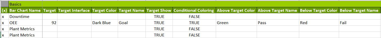 configure bar charts