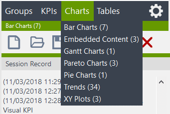 Create and configure charts