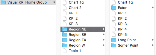 navigating groups folder structure